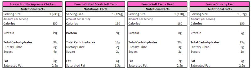taco bell calories
