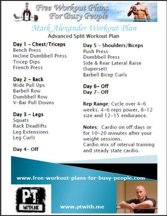 This is a picture of Printable Workout Routines for crossfit